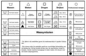 waslabel